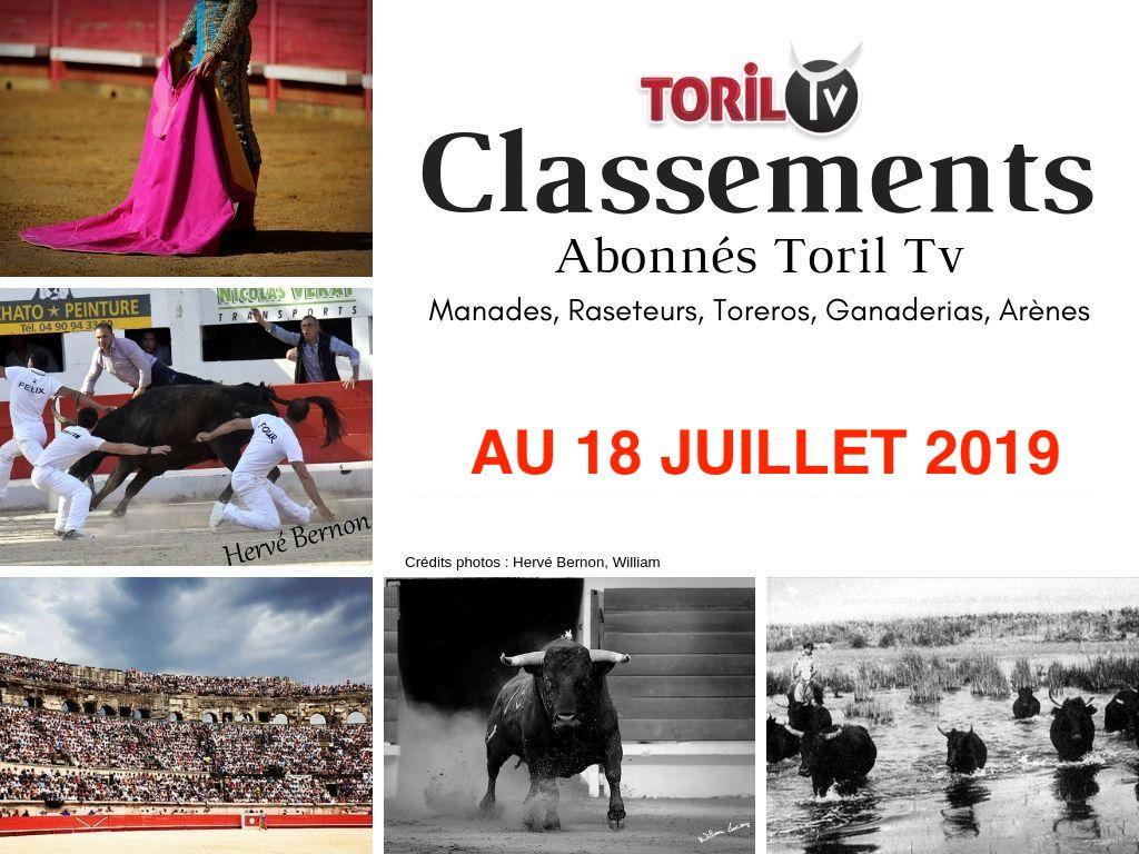 CLASSEMENTS ABONNÉS TORIL TV au 18/07/2019 // Manades, Raseteurs ,Toreros , Ganaderias et Arènes